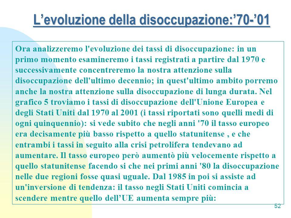 52 Levoluzione della disoccupazione:70-01 Ora analizzeremo l'evoluzione dei tassi di disoccupazione: in un primo momento esamineremo i tassi registrat