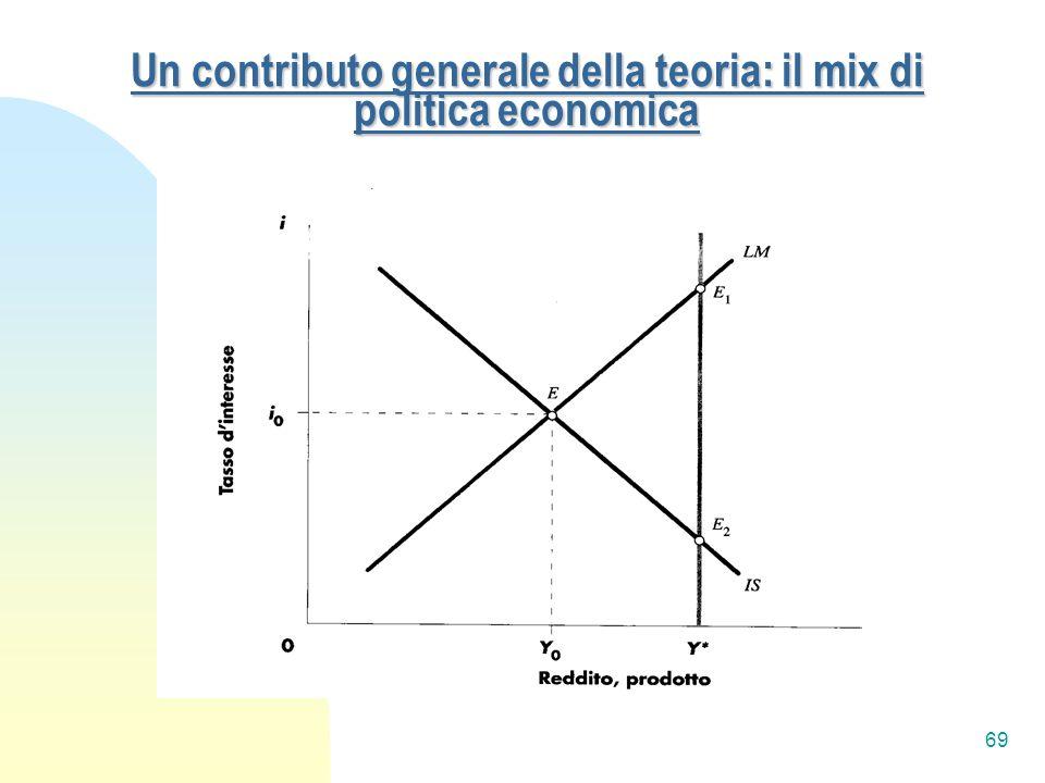 69 Un contributo generale della teoria: il mix di politica economica