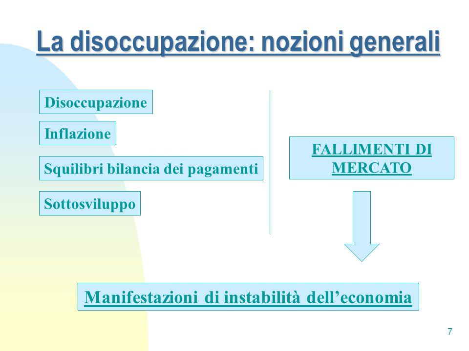 7 Disoccupazione Inflazione Squilibri bilancia dei pagamenti Sottosviluppo FALLIMENTI DI MERCATO Manifestazioni di instabilità delleconomia La disoccu