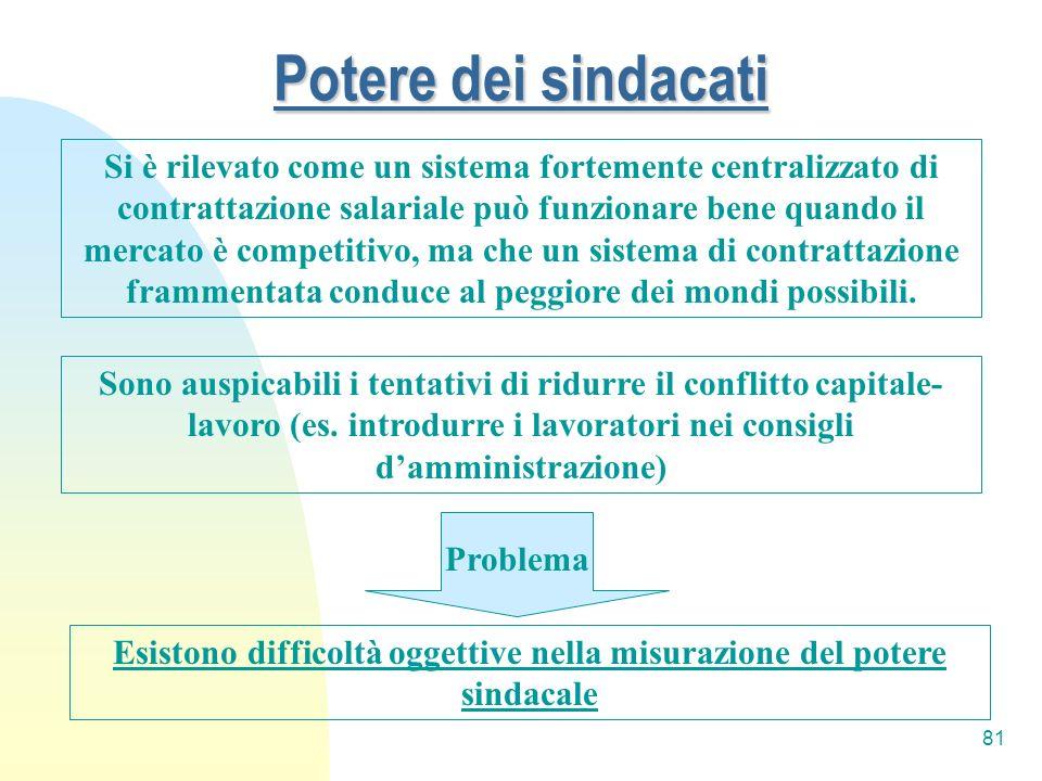 81 Potere dei sindacati Si è rilevato come un sistema fortemente centralizzato di contrattazione salariale può funzionare bene quando il mercato è com