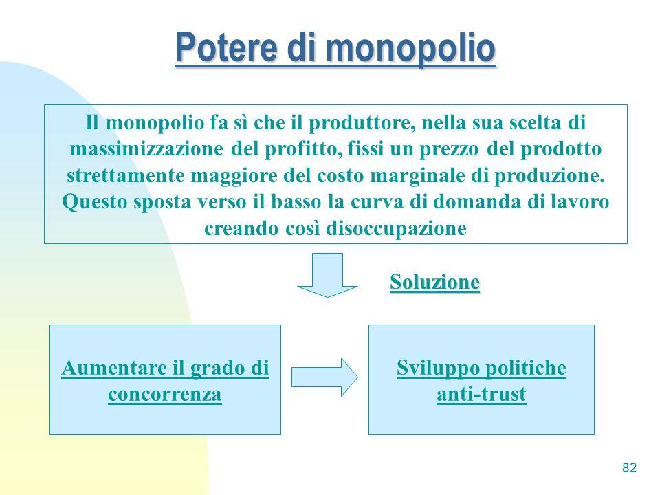 82 Potere di monopolio Il monopolio fa sì che il produttore, nella sua scelta di massimizzazione del profitto, fissi un prezzo del prodotto strettamen