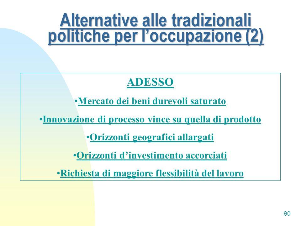90 Alternative alle tradizionali politiche per loccupazione (2) ADESSO Mercato dei beni durevoli saturato Innovazione di processo vince su quella di p
