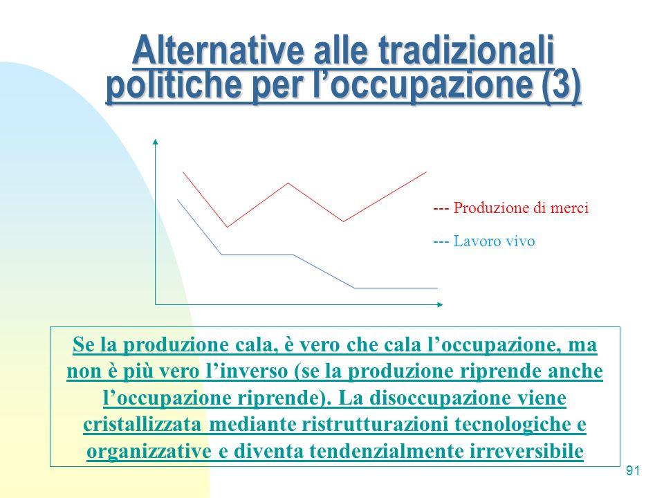 91 Alternative alle tradizionali politiche per loccupazione (3) --- Produzione di merci --- Lavoro vivo Se la produzione cala, è vero che cala loccupa
