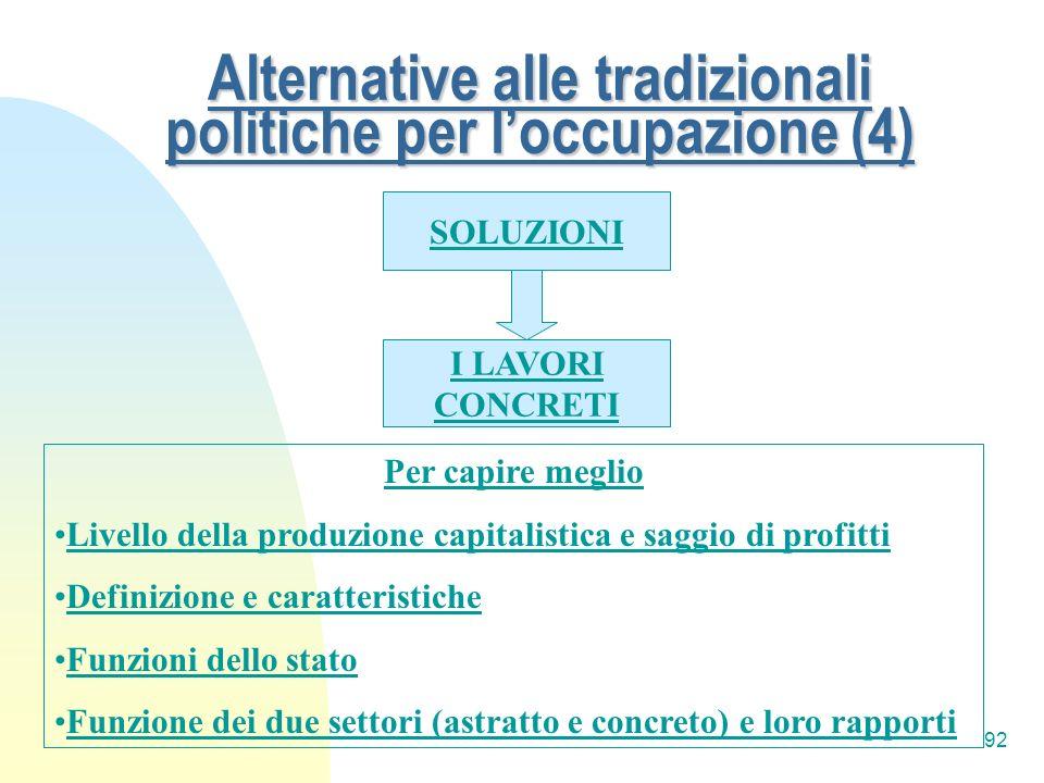 92 Alternative alle tradizionali politiche per loccupazione (4) Per capire meglio Livello della produzione capitalistica e saggio di profitti Definizi
