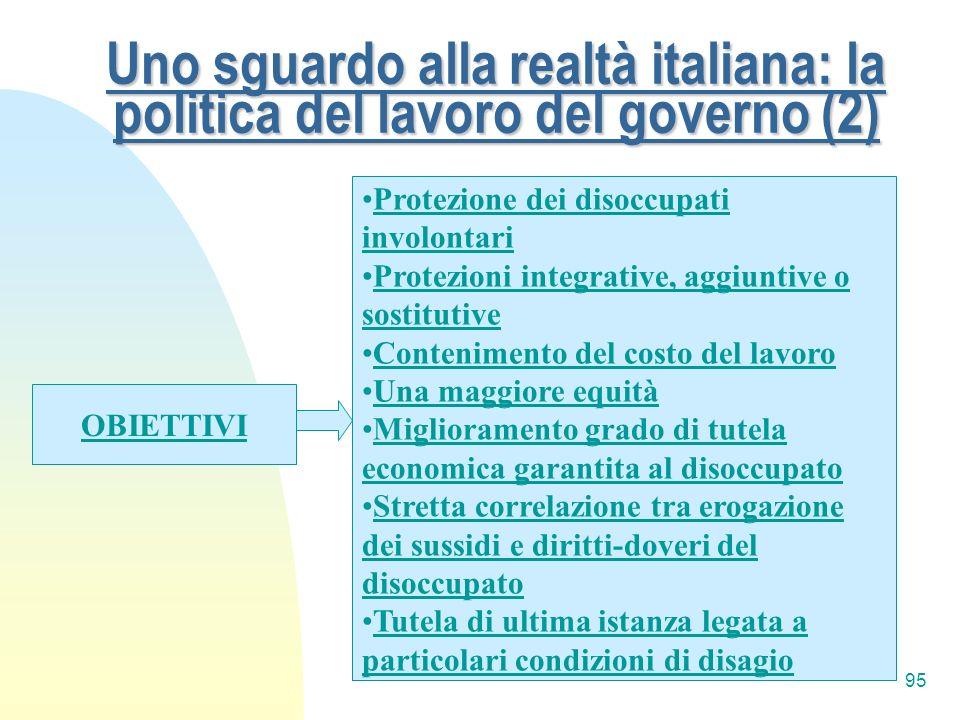 95 Uno sguardo alla realtà italiana: la politica del lavoro del governo (2) OBIETTIVI Protezione dei disoccupati involontari Protezioni integrative, a