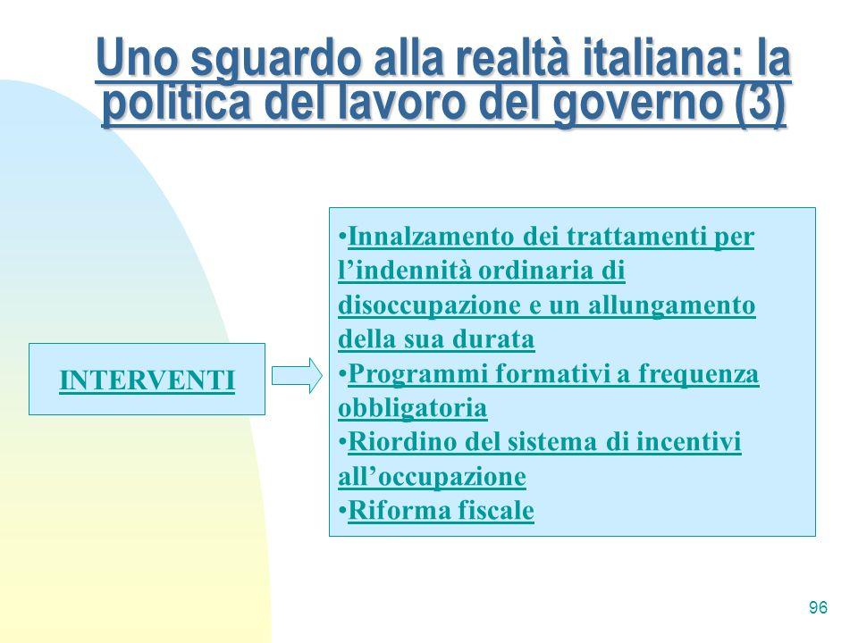 96 Uno sguardo alla realtà italiana: la politica del lavoro del governo (3) INTERVENTI Innalzamento dei trattamenti per lindennità ordinaria di disocc