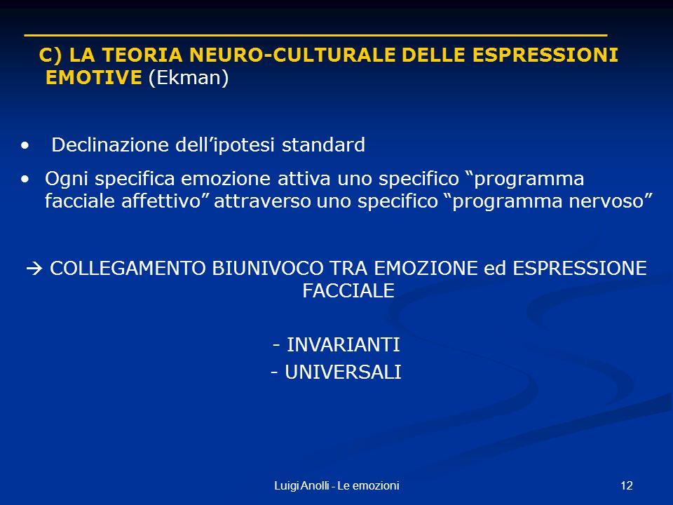 12Luigi Anolli - Le emozioni C) LA TEORIA NEURO-CULTURALE DELLE ESPRESSIONI EMOTIVE (Ekman) Declinazione dellipotesi standard Ogni specifica emozione