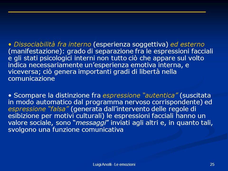 25Luigi Anolli - Le emozioni Dissociabilità fra interno (esperienza soggettiva) ed esterno (manifestazione): grado di separazione fra le espressioni f