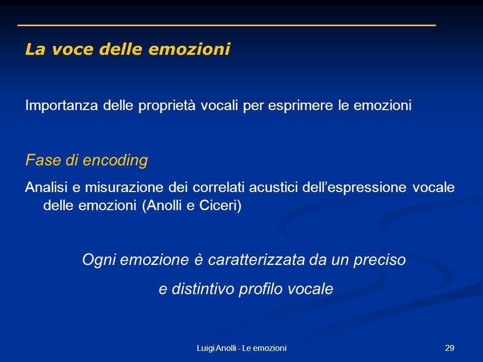 29Luigi Anolli - Le emozioni La voce delle emozioni Importanza delle proprietà vocali per esprimere le emozioni Fase di encoding Analisi e misurazione