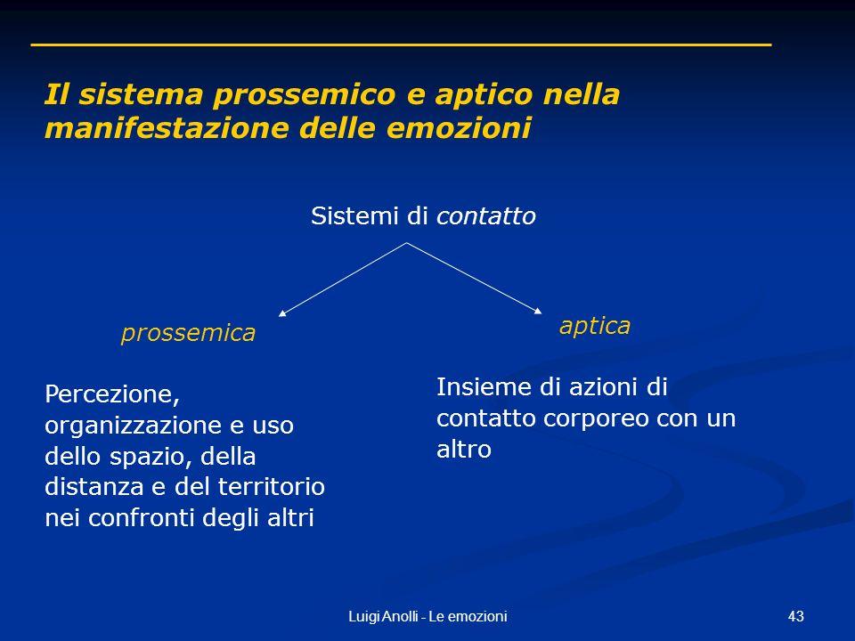 43Luigi Anolli - Le emozioni Il sistema prossemico e aptico nella manifestazione delle emozioni Sistemi di contatto prossemica Percezione, organizzazi
