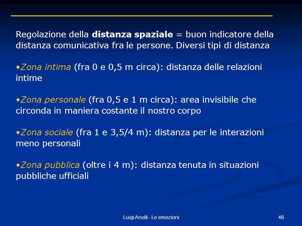 46Luigi Anolli - Le emozioni Regolazione della distanza spaziale = buon indicatore della distanza comunicativa fra le persone. Diversi tipi di distanz