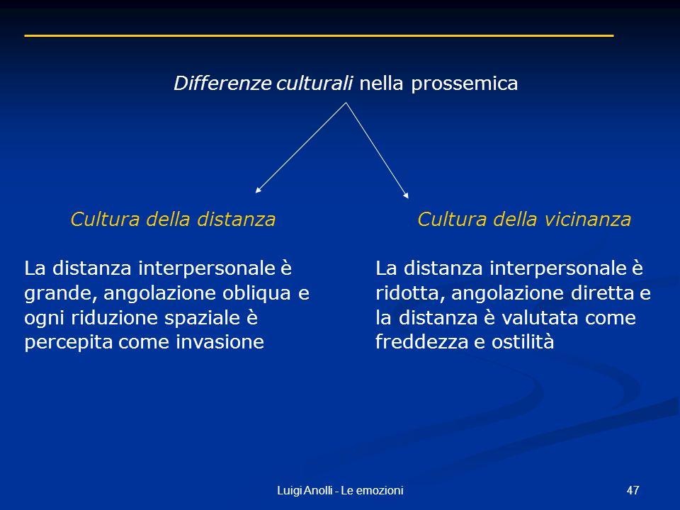 47Luigi Anolli - Le emozioni Differenze culturali nella prossemica Cultura della distanza La distanza interpersonale è grande, angolazione obliqua e o