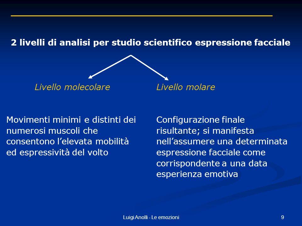 9Luigi Anolli - Le emozioni Livello molecolare Movimenti minimi e distinti dei numerosi muscoli che consentono lelevata mobilità ed espressività del v