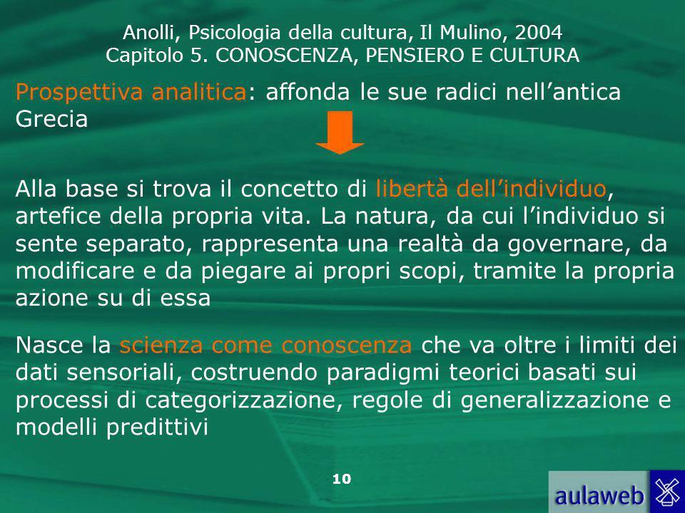 Anolli, Psicologia della cultura, Il Mulino, 2004 Capitolo 5. CONOSCENZA, PENSIERO E CULTURA 10 Prospettiva analitica: affonda le sue radici nellantic