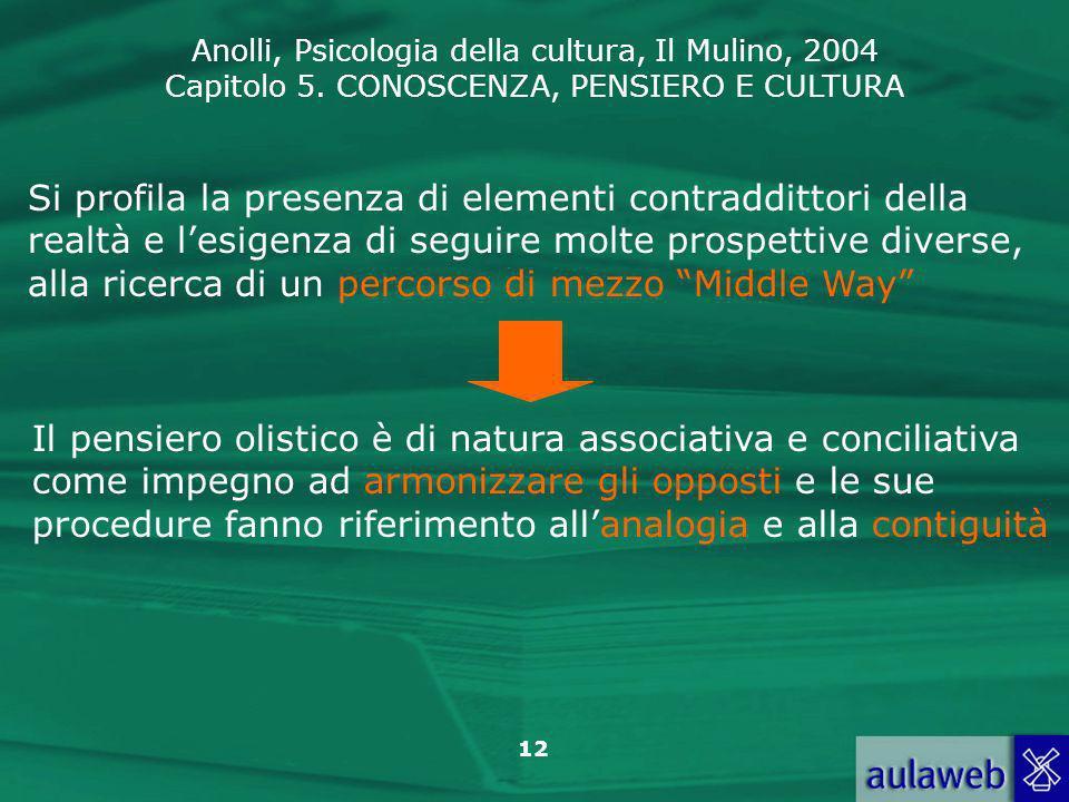 Anolli, Psicologia della cultura, Il Mulino, 2004 Capitolo 5. CONOSCENZA, PENSIERO E CULTURA 12 Si profila la presenza di elementi contraddittori dell