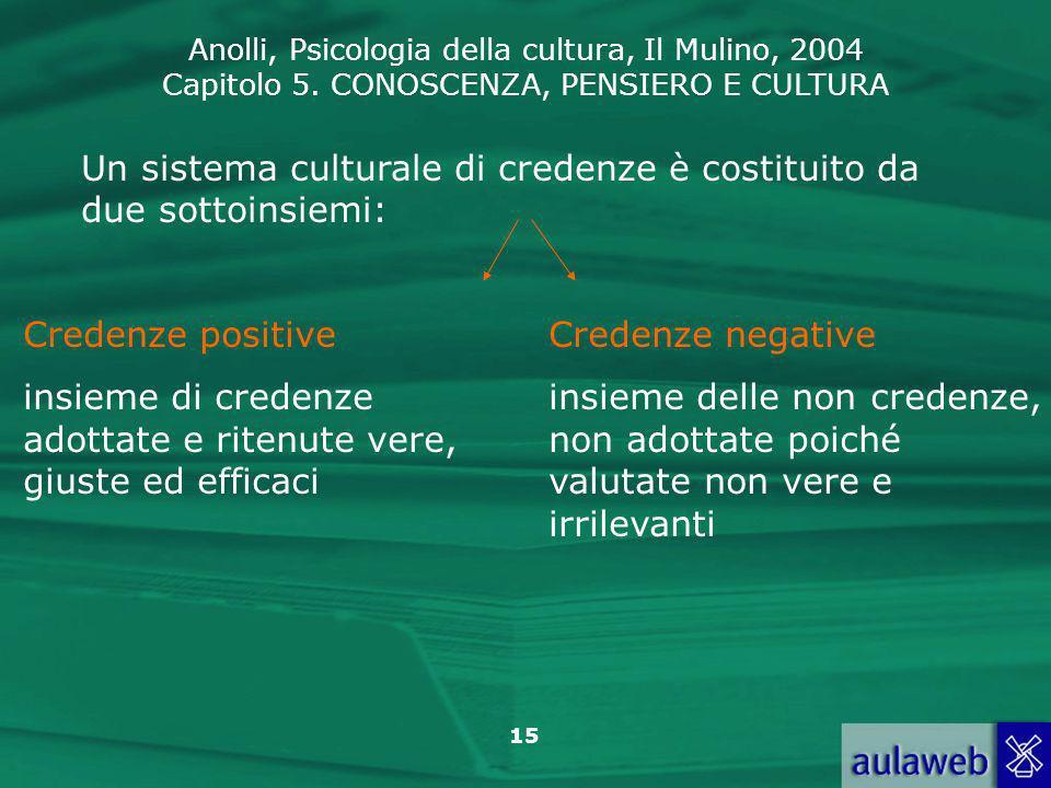 Anolli, Psicologia della cultura, Il Mulino, 2004 Capitolo 5. CONOSCENZA, PENSIERO E CULTURA 15 Un sistema culturale di credenze è costituito da due s