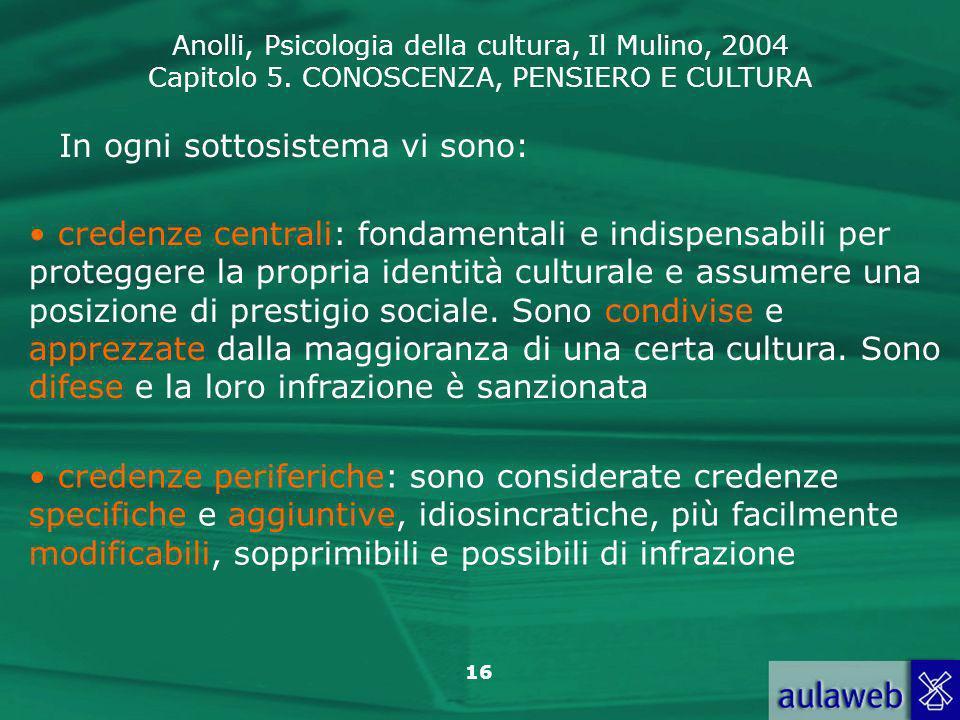 Anolli, Psicologia della cultura, Il Mulino, 2004 Capitolo 5. CONOSCENZA, PENSIERO E CULTURA 16 In ogni sottosistema vi sono: credenze centrali: fonda