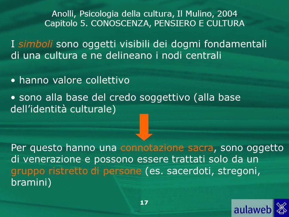 Anolli, Psicologia della cultura, Il Mulino, 2004 Capitolo 5. CONOSCENZA, PENSIERO E CULTURA 17 I simboli sono oggetti visibili dei dogmi fondamentali