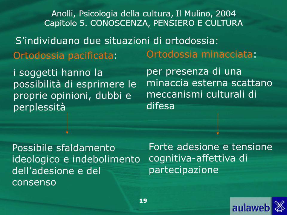 Anolli, Psicologia della cultura, Il Mulino, 2004 Capitolo 5. CONOSCENZA, PENSIERO E CULTURA 19 Sindividuano due situazioni di ortodossia: Ortodossia