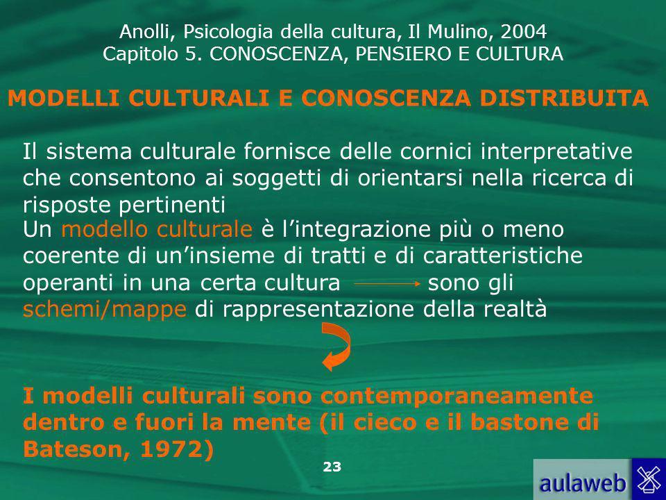 Anolli, Psicologia della cultura, Il Mulino, 2004 Capitolo 5. CONOSCENZA, PENSIERO E CULTURA 23 MODELLI CULTURALI E CONOSCENZA DISTRIBUITA Il sistema