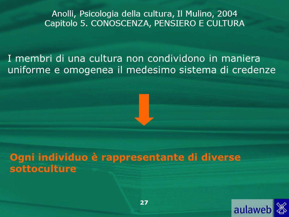 Anolli, Psicologia della cultura, Il Mulino, 2004 Capitolo 5. CONOSCENZA, PENSIERO E CULTURA 27 I membri di una cultura non condividono in maniera uni