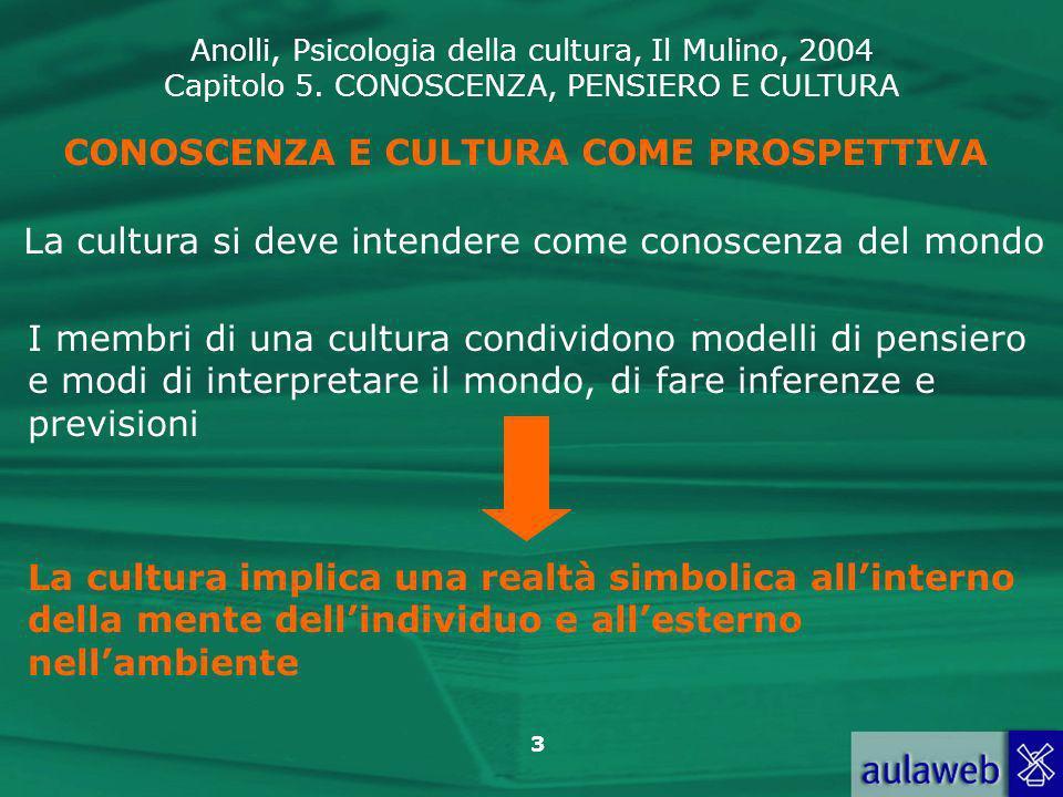 Anolli, Psicologia della cultura, Il Mulino, 2004 Capitolo 5. CONOSCENZA, PENSIERO E CULTURA 3 CONOSCENZA E CULTURA COME PROSPETTIVA La cultura si dev