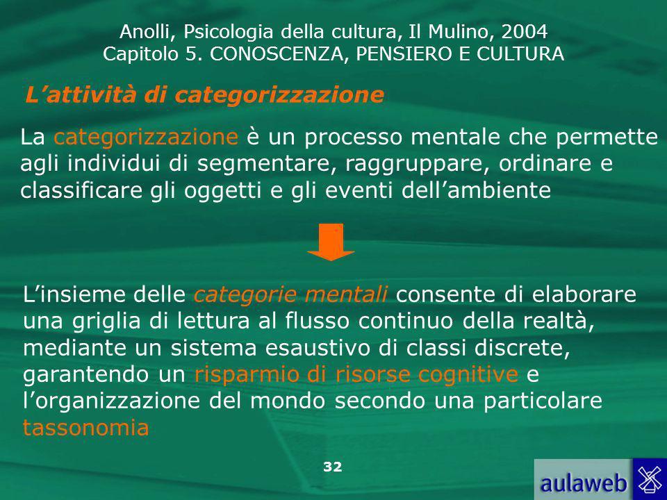 Anolli, Psicologia della cultura, Il Mulino, 2004 Capitolo 5. CONOSCENZA, PENSIERO E CULTURA 32 Lattività di categorizzazione La categorizzazione è un
