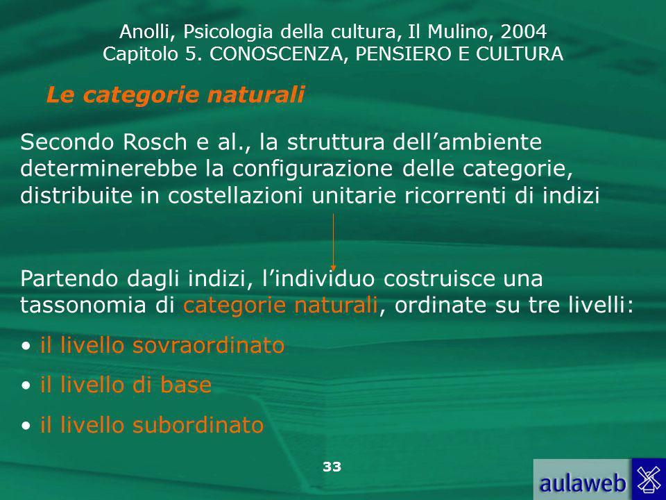 Anolli, Psicologia della cultura, Il Mulino, 2004 Capitolo 5. CONOSCENZA, PENSIERO E CULTURA 33 Le categorie naturali Secondo Rosch e al., la struttur