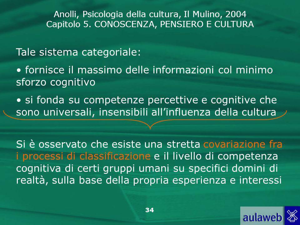 Anolli, Psicologia della cultura, Il Mulino, 2004 Capitolo 5. CONOSCENZA, PENSIERO E CULTURA 34 Tale sistema categoriale: fornisce il massimo delle in