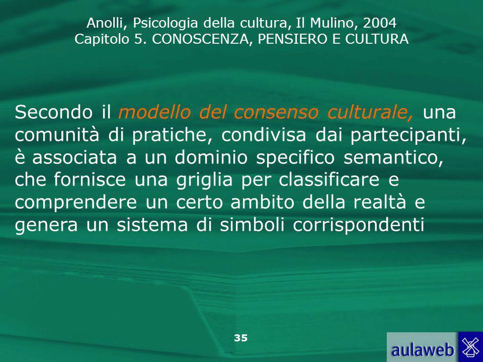 Anolli, Psicologia della cultura, Il Mulino, 2004 Capitolo 5. CONOSCENZA, PENSIERO E CULTURA 35 Secondo il modello del consenso culturale, una comunit