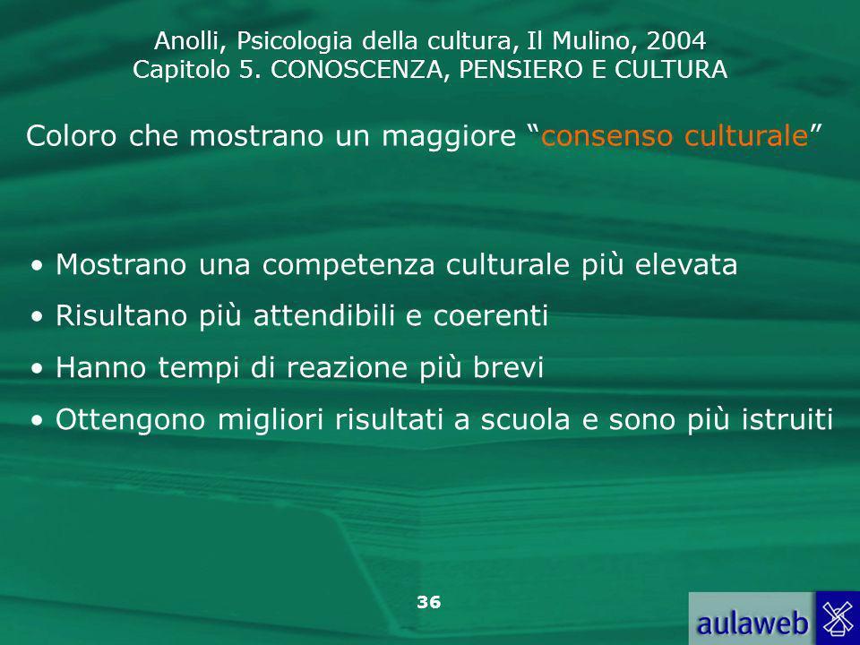 Anolli, Psicologia della cultura, Il Mulino, 2004 Capitolo 5. CONOSCENZA, PENSIERO E CULTURA 36 Coloro che mostrano un maggiore consenso culturale Mos