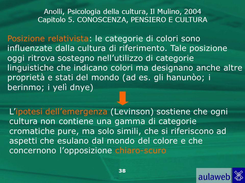Anolli, Psicologia della cultura, Il Mulino, 2004 Capitolo 5. CONOSCENZA, PENSIERO E CULTURA 38 Posizione relativista: le categorie di colori sono inf