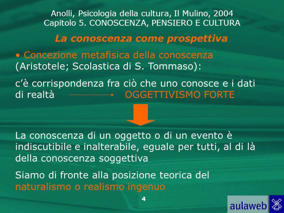 Anolli, Psicologia della cultura, Il Mulino, 2004 Capitolo 5. CONOSCENZA, PENSIERO E CULTURA 4 La conoscenza come prospettiva Concezione metafisica de