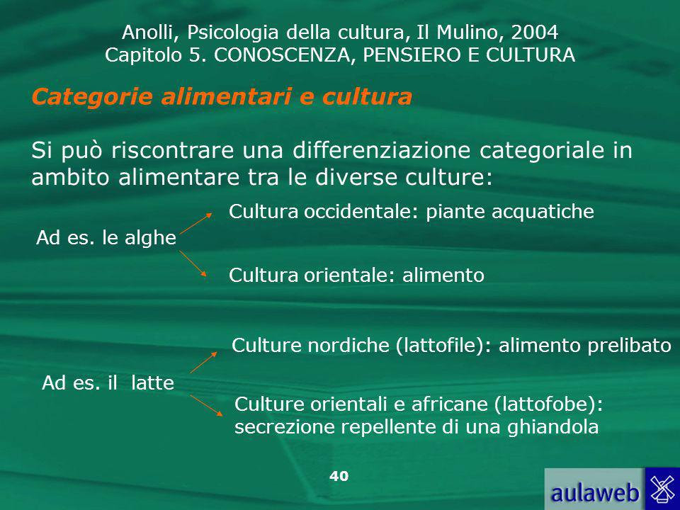 Anolli, Psicologia della cultura, Il Mulino, 2004 Capitolo 5. CONOSCENZA, PENSIERO E CULTURA 40 Categorie alimentari e cultura Si può riscontrare una