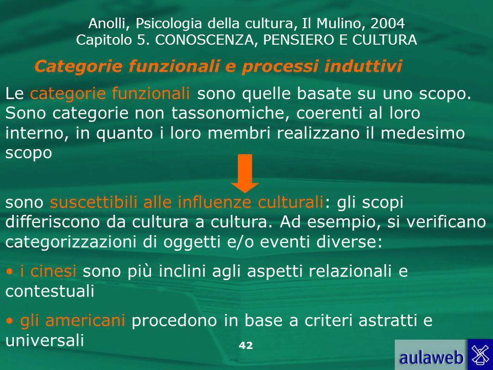 Anolli, Psicologia della cultura, Il Mulino, 2004 Capitolo 5. CONOSCENZA, PENSIERO E CULTURA 42 Categorie funzionali e processi induttivi Le categorie