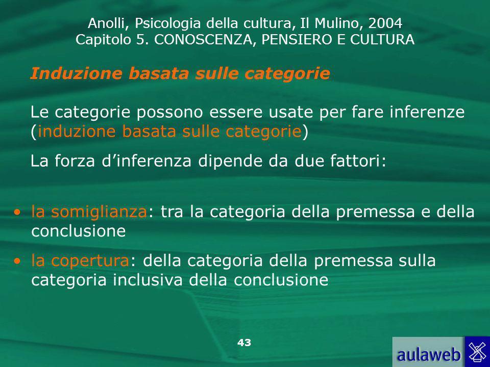 Anolli, Psicologia della cultura, Il Mulino, 2004 Capitolo 5. CONOSCENZA, PENSIERO E CULTURA 43 Induzione basata sulle categorie Le categorie possono