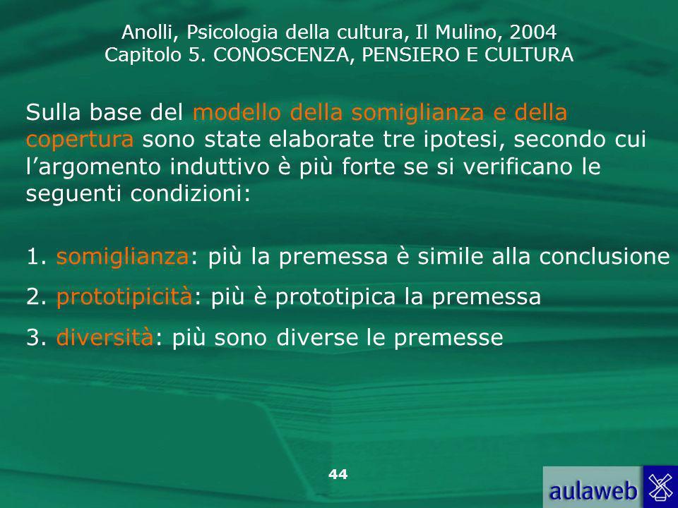 Anolli, Psicologia della cultura, Il Mulino, 2004 Capitolo 5. CONOSCENZA, PENSIERO E CULTURA 44 Sulla base del modello della somiglianza e della coper