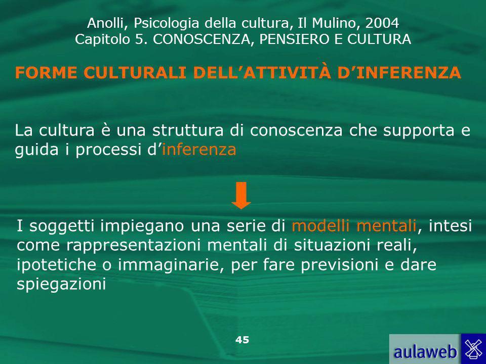 Anolli, Psicologia della cultura, Il Mulino, 2004 Capitolo 5. CONOSCENZA, PENSIERO E CULTURA 45 FORME CULTURALI DELLATTIVITÀ DINFERENZA La cultura è u