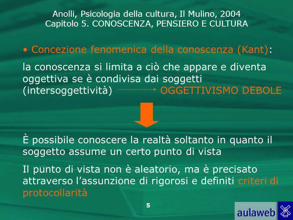 Anolli, Psicologia della cultura, Il Mulino, 2004 Capitolo 5. CONOSCENZA, PENSIERO E CULTURA 5 Concezione fenomenica della conoscenza (Kant): la conos