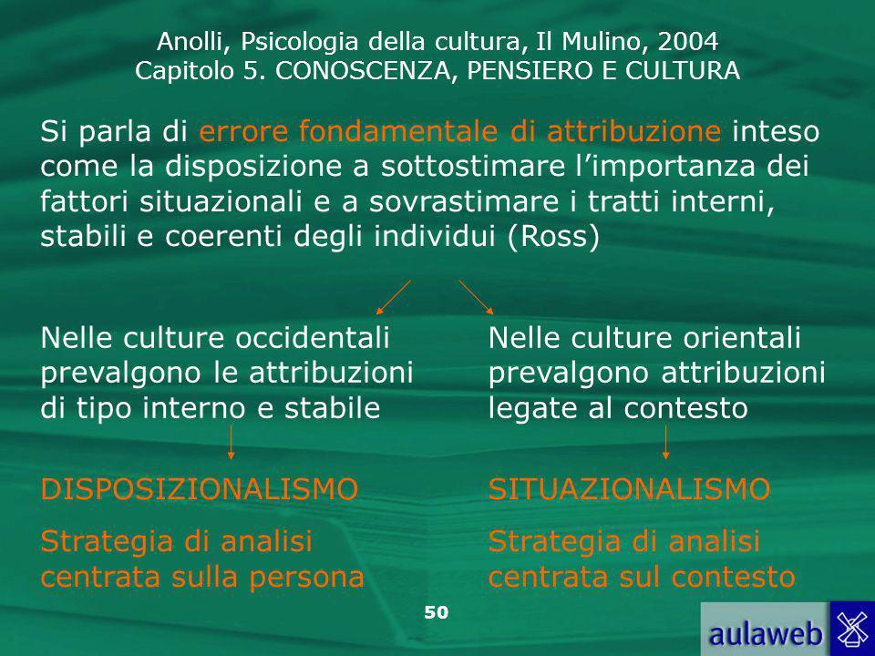 Anolli, Psicologia della cultura, Il Mulino, 2004 Capitolo 5. CONOSCENZA, PENSIERO E CULTURA 50 Si parla di errore fondamentale di attribuzione inteso