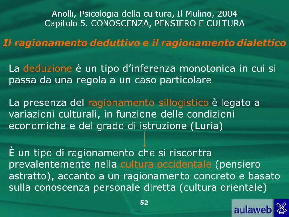 Anolli, Psicologia della cultura, Il Mulino, 2004 Capitolo 5. CONOSCENZA, PENSIERO E CULTURA 52 Il ragionamento deduttivo e il ragionamento dialettico