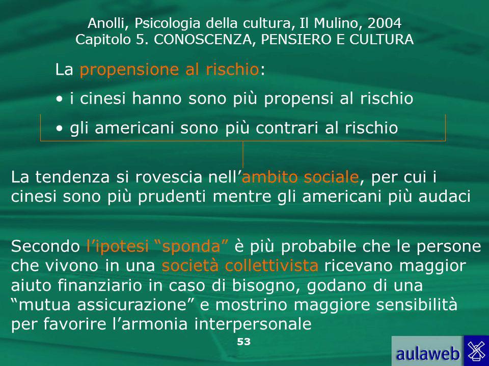 Anolli, Psicologia della cultura, Il Mulino, 2004 Capitolo 5. CONOSCENZA, PENSIERO E CULTURA 53 La propensione al rischio: i cinesi hanno sono più pro
