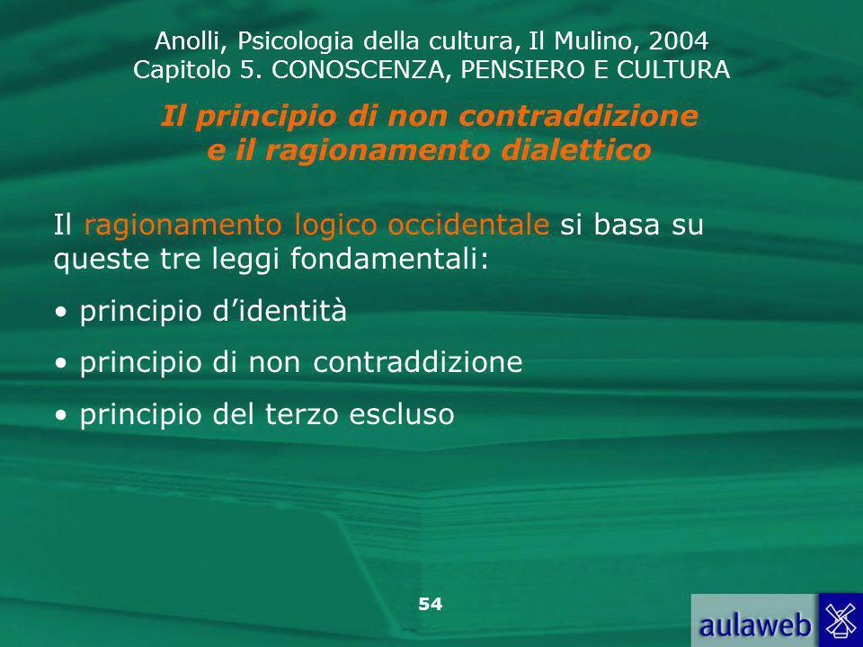 Anolli, Psicologia della cultura, Il Mulino, 2004 Capitolo 5. CONOSCENZA, PENSIERO E CULTURA 54 Il principio di non contraddizione e il ragionamento d
