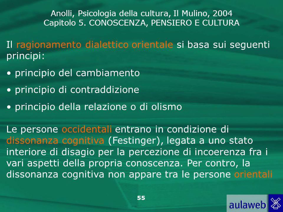 Anolli, Psicologia della cultura, Il Mulino, 2004 Capitolo 5. CONOSCENZA, PENSIERO E CULTURA 55 Il ragionamento dialettico orientale si basa sui segue