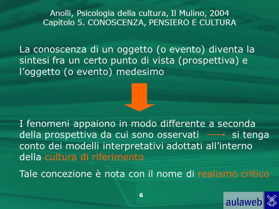 Anolli, Psicologia della cultura, Il Mulino, 2004 Capitolo 5. CONOSCENZA, PENSIERO E CULTURA 6 La conoscenza di un oggetto (o evento) diventa la sinte