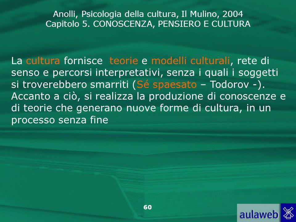 Anolli, Psicologia della cultura, Il Mulino, 2004 Capitolo 5. CONOSCENZA, PENSIERO E CULTURA 60 La cultura fornisce teorie e modelli culturali, rete d