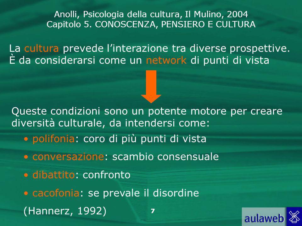 Anolli, Psicologia della cultura, Il Mulino, 2004 Capitolo 5. CONOSCENZA, PENSIERO E CULTURA 7 La cultura prevede linterazione tra diverse prospettive