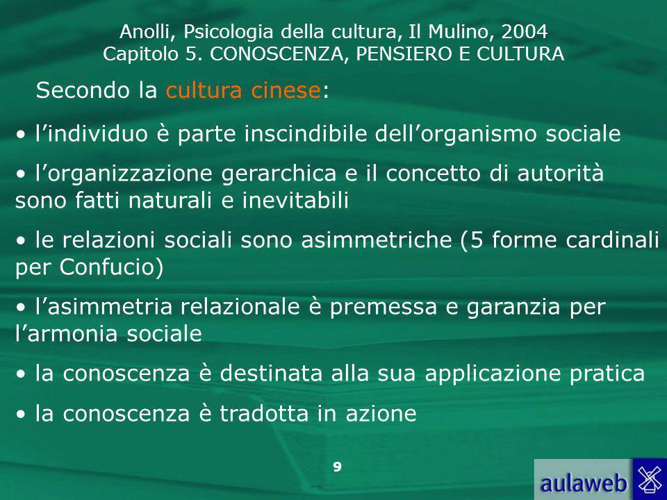 Anolli, Psicologia della cultura, Il Mulino, 2004 Capitolo 5. CONOSCENZA, PENSIERO E CULTURA 9 Secondo la cultura cinese: lindividuo è parte inscindib