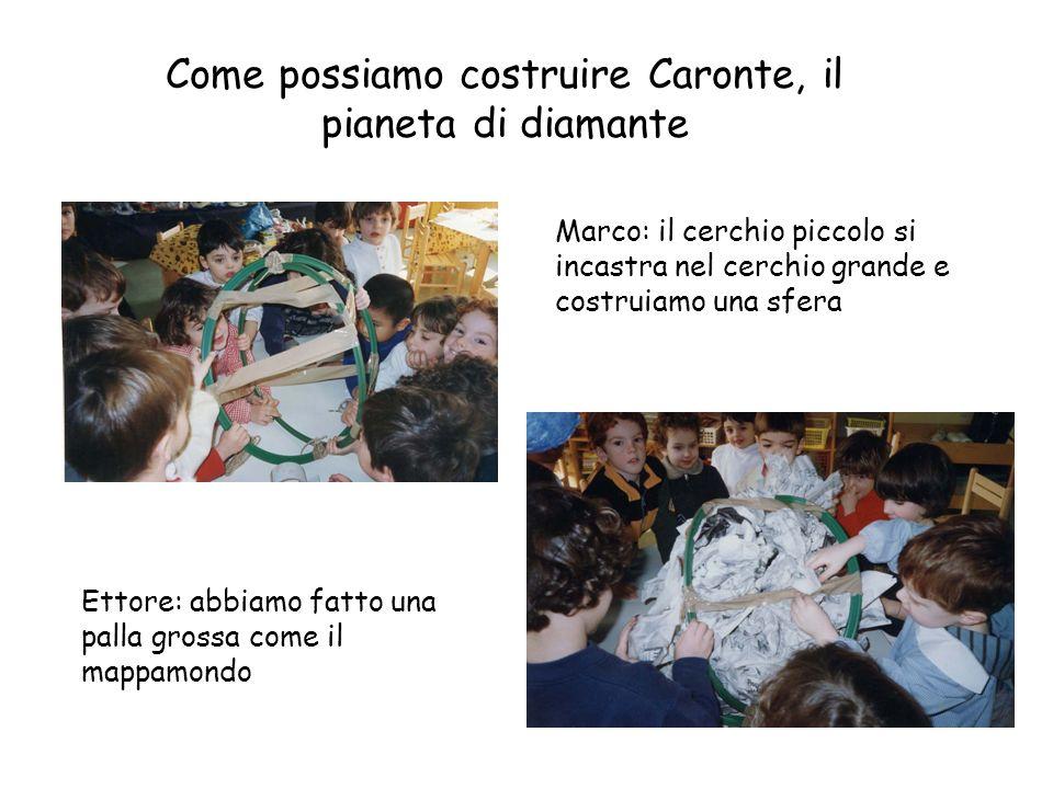 Come possiamo costruire Caronte, il pianeta di diamante Ettore: abbiamo fatto una palla grossa come il mappamondo Marco: il cerchio piccolo si incastr