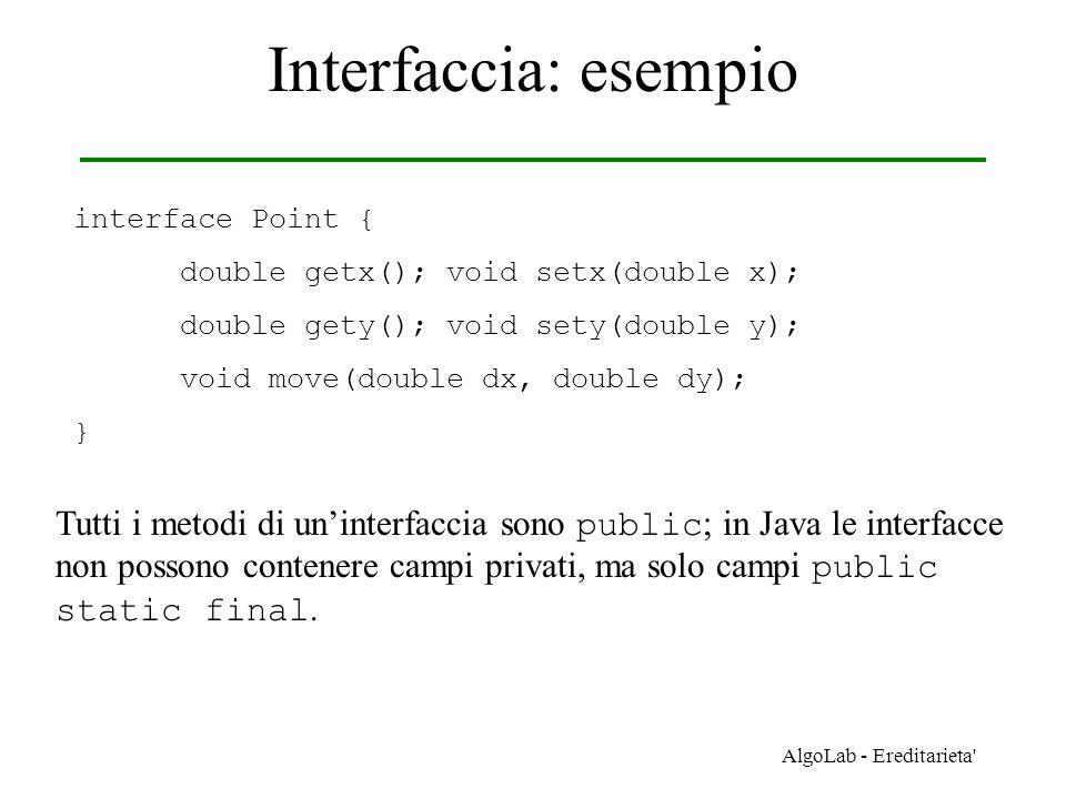AlgoLab - Ereditarieta Sottotipo Relazione di specializzazione tra tipi: B sottotipo di A se ogni oggetto di tipo B può essere impiegato dove ci si aspetterebbe un oggetto di tipo A interface ColoredPoint extends Point { Color getcolor(); void setcolor(Color c); }